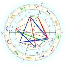 William Heirens - natal chart (Placidus)