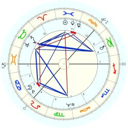 Flight Attendant 8802 - natal chart (Placidus)