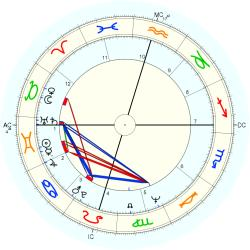 Medical: Assistant 9125 - natal chart (Placidus)