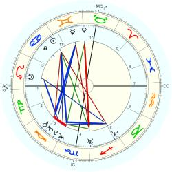 Birth Defect: Heart 14851 - natal chart (Placidus)