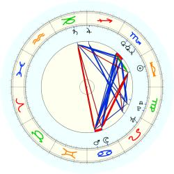 Steve Lowery - natal chart (noon, no houses)