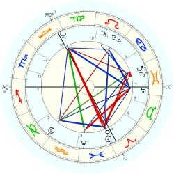 Douglas French - natal chart (Placidus)