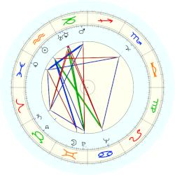 Elizabeth Bishop - natal chart (noon, no houses)